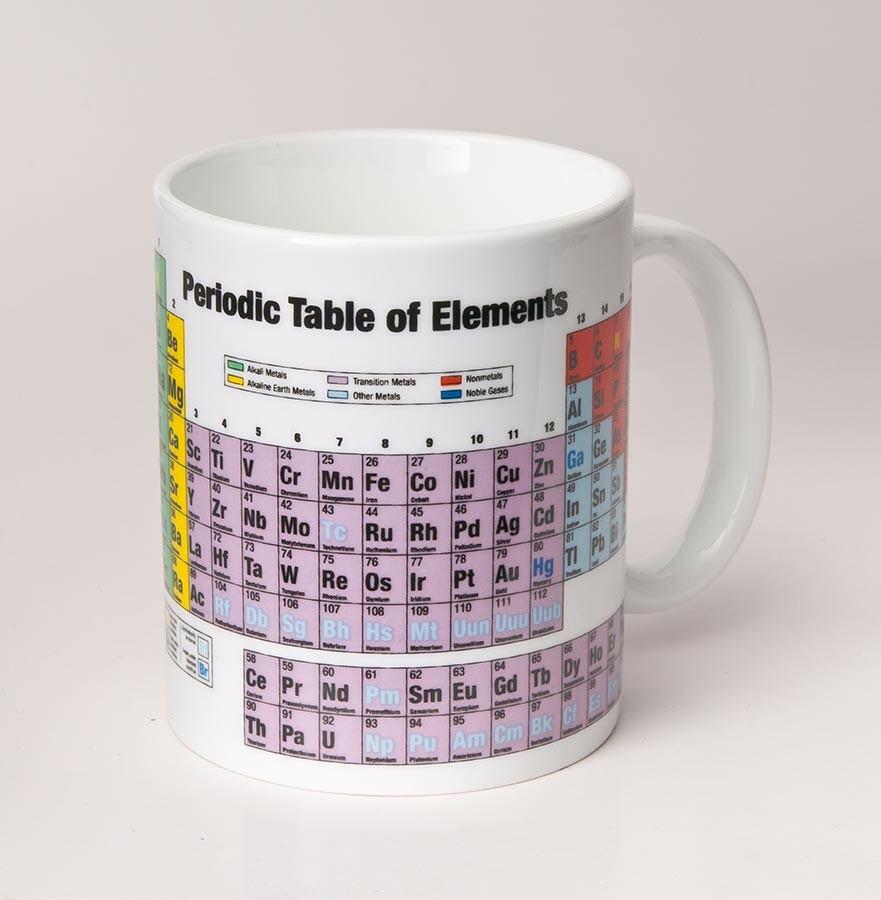 Ballarat municipal observatory and museum science shop periodic table mug urtaz Choice Image